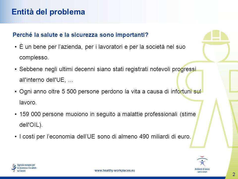2 www.healthy-workplaces.eu Entità del problema Perché la salute e la sicurezza sono importanti.