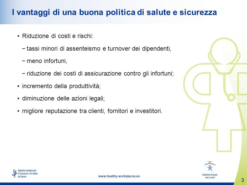 3 www.healthy-workplaces.eu I vantaggi di una buona politica di salute e sicurezza Riduzione di costi e rischi: tassi minori di assenteismo e turnover