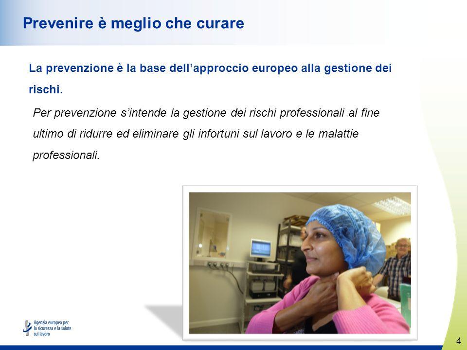 4 www.healthy-workplaces.eu Prevenire è meglio che curare La prevenzione è la base dellapproccio europeo alla gestione dei rischi. Per prevenzione sin