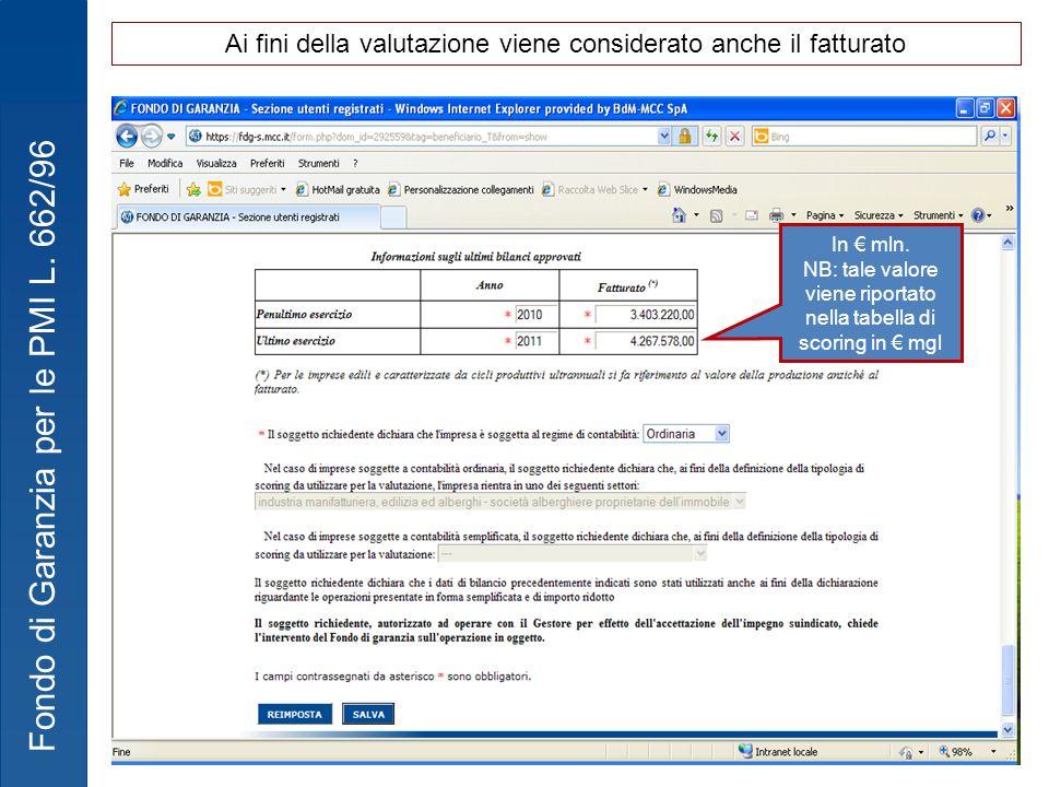 Fondo di Garanzia per le PMI L.662/96 In mln.
