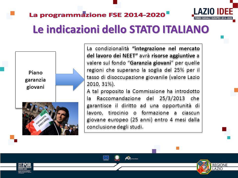 La condizionalità integrazione nel mercato del lavoro dei NEET avrà risorse aggiuntive a valere sul fondo Garanzia giovani per quelle regioni che superano la soglia del 25% per il tasso di disoccupazione giovanile (valore Lazio 2010, 31%).
