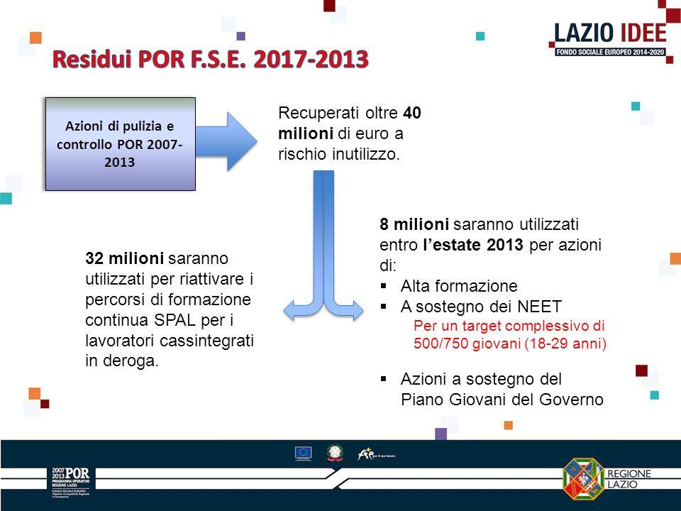 Recuperati oltre 40 milioni di euro a rischio inutilizzo.