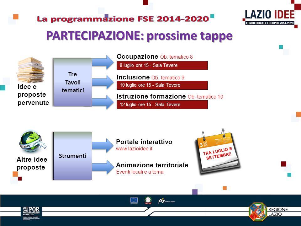 Tre Tavoli tematici Tre Tavoli tematici Idee e proposte pervenute Occupazione Ob.