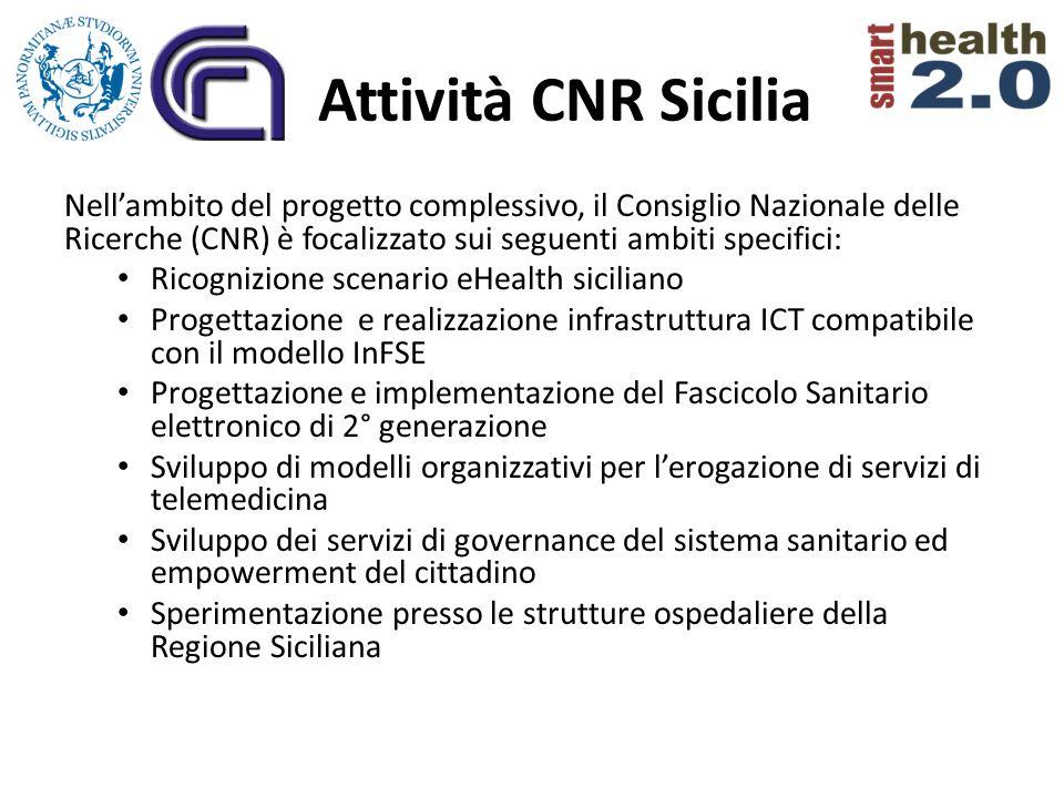 Attività CNR Sicilia Nellambito del progetto complessivo, il Consiglio Nazionale delle Ricerche (CNR) è focalizzato sui seguenti ambiti specifici: Ric