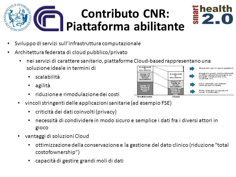 Sviluppo di servizi sullinfrastruttura computazionale Architettura federata di cloud pubblico/privato nei servizi di carattere sanitario, piattaforme