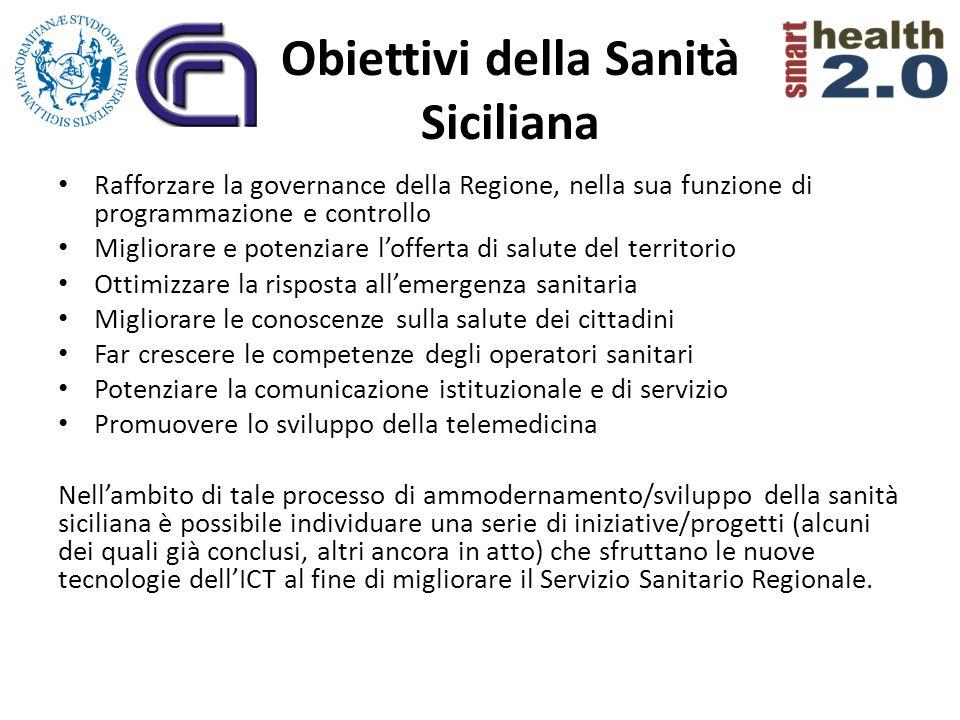 Obiettivi della Sanità Siciliana Rafforzare la governance della Regione, nella sua funzione di programmazione e controllo Migliorare e potenziare loff