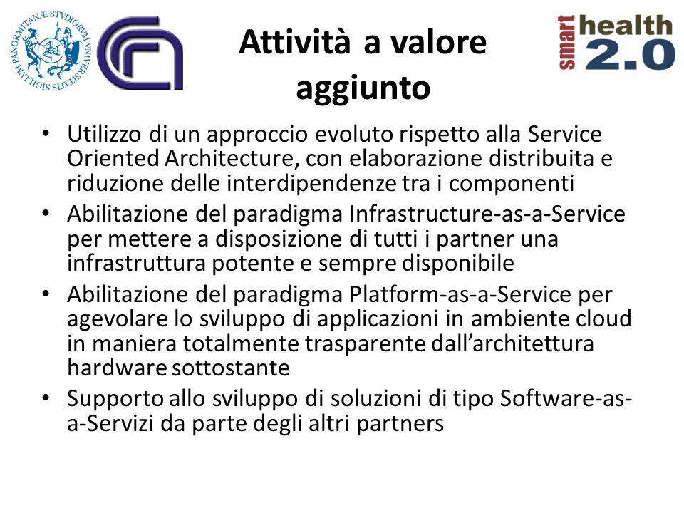Attività a valore aggiunto Utilizzo di un approccio evoluto rispetto alla Service Oriented Architecture, con elaborazione distribuita e riduzione dell