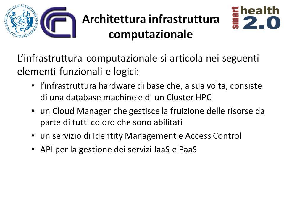 Architettura infrastruttura computazionale Linfrastruttura computazionale si articola nei seguenti elementi funzionali e logici: linfrastruttura hardw