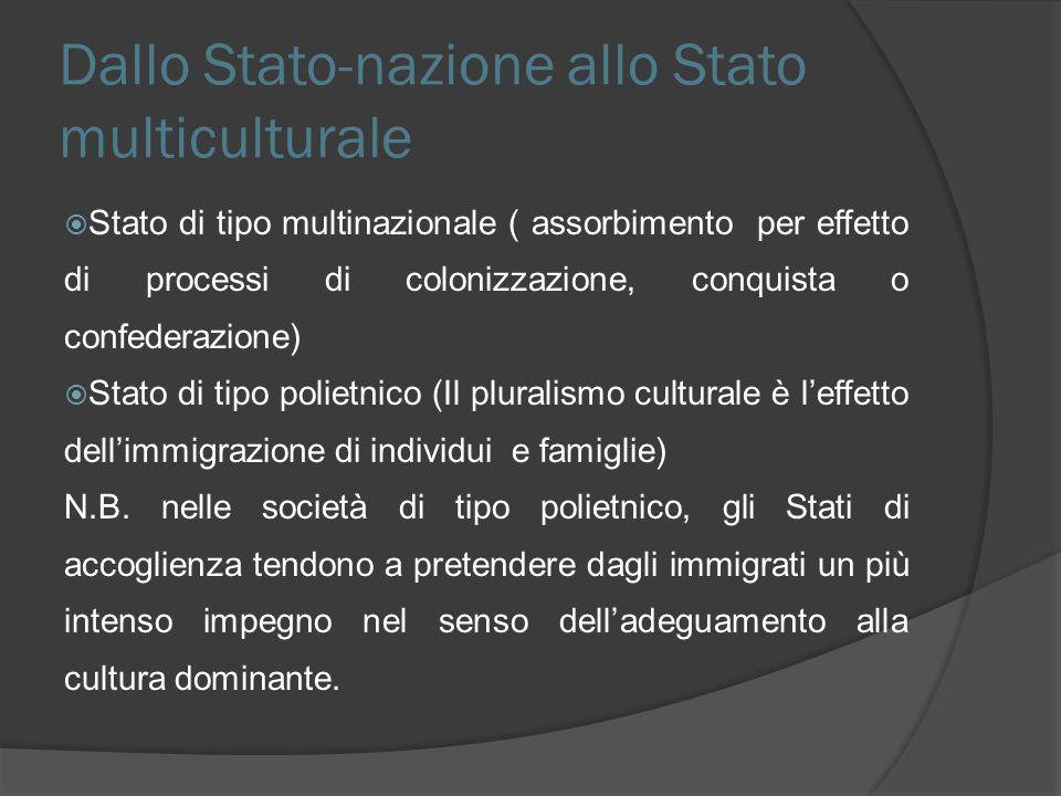 Dallo Stato-nazione allo Stato multiculturale Stato di tipo multinazionale ( assorbimento per effetto di processi di colonizzazione, conquista o confederazione) Stato di tipo polietnico (Il pluralismo culturale è leffetto dellimmigrazione di individui e famiglie) N.B.