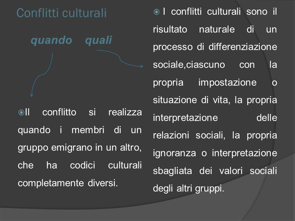 Conflitti culturali quando quali Il conflitto si realizza quando i membri di un gruppo emigrano in un altro, che ha codici culturali completamente diversi.