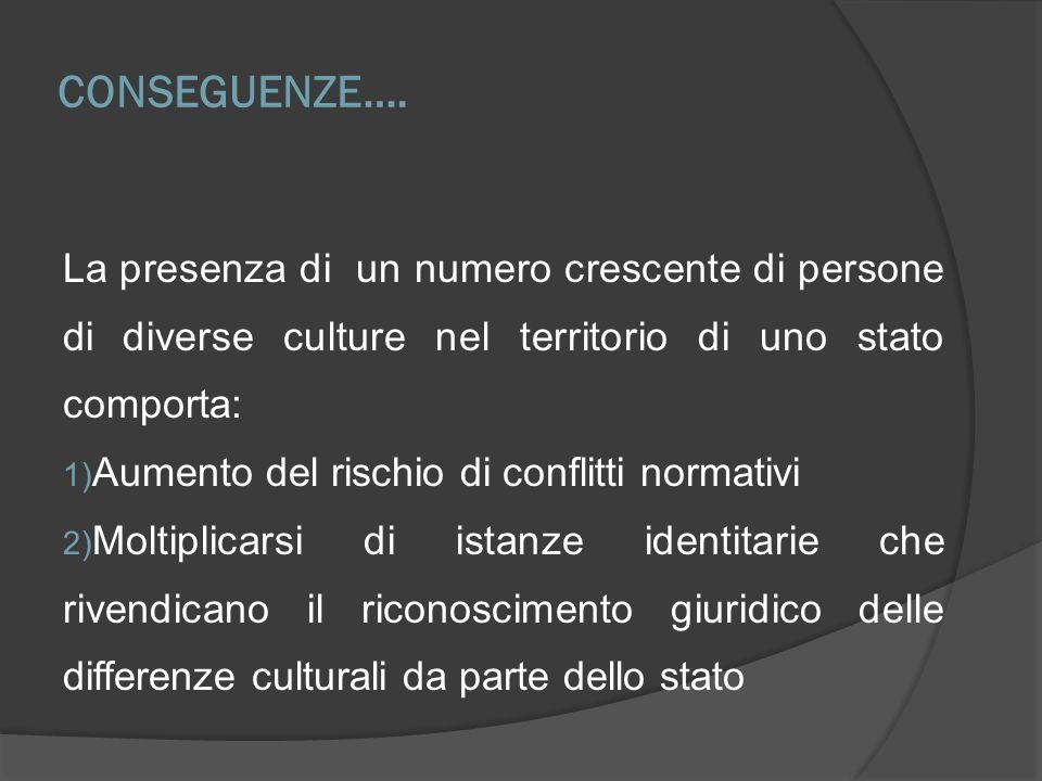 1) Conflitti normativi Nelle società multiculturali ci sono individui che, in ragione della propria diversità culturale,si sentono tenuti a conformare la propria condotta a: Regole sociali Imperativi morali Precetti religiosi interlegalità) che possono presentare contenuto incompatibile con quello delle norme dellordinamento giuridico dello Stato (interlegalità)