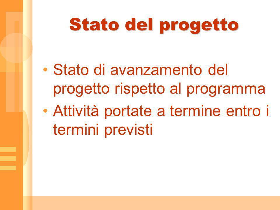 Stato del progetto Stato di avanzamento del progetto rispetto al programma Attività portate a termine entro i termini previsti