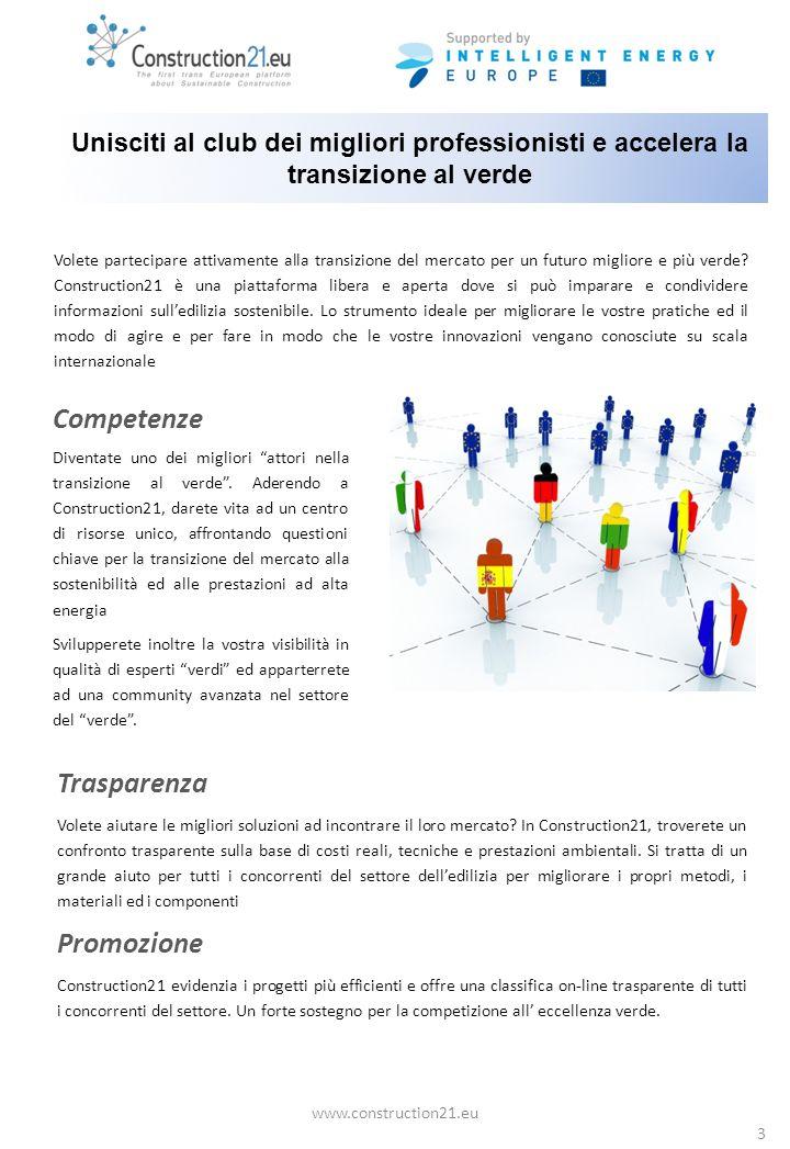 Competenze Diventate uno dei migliori attori nella transizione al verde.