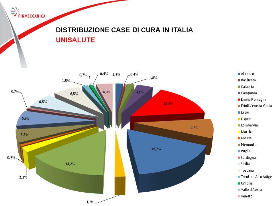 11 DISTRIBUZIONE CASE DI CURA IN ITALIA UNISALUTE