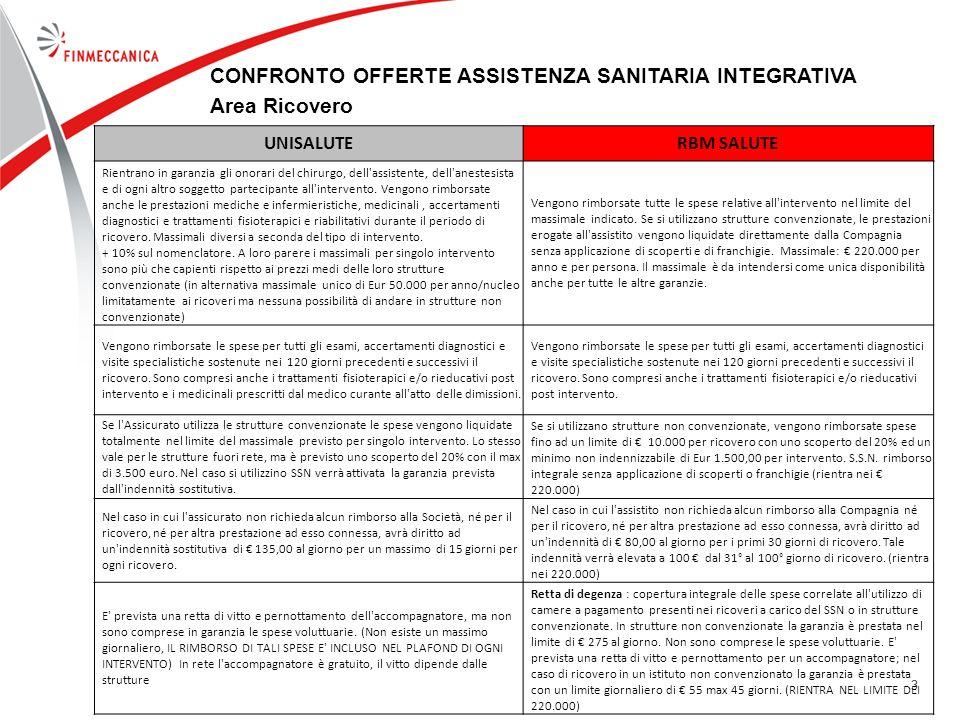 33 CONFRONTO OFFERTE ASSISTENZA SANITARIA INTEGRATIVA Area Ricovero UNISALUTERBM SALUTE Rientrano in garanzia gli onorari del chirurgo, dell'assistent