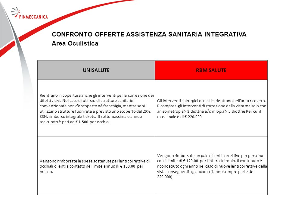 44 CONFRONTO OFFERTE ASSISTENZA SANITARIA INTEGRATIVA Area Oculistica UNISALUTERBM SALUTE Rientrano in copertura anche gli interventi per la correzion