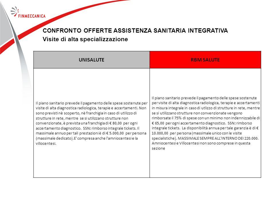 66 CONFRONTO OFFERTE ASSISTENZA SANITARIA INTEGRATIVA Visite di alta specializzazione UNISALUTERBM SALUTE Il piano sanitario prevede il pagamento dell