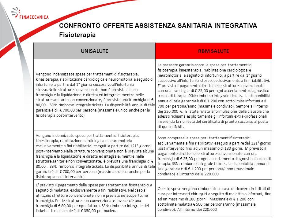 88 CONFRONTO OFFERTE ASSISTENZA SANITARIA INTEGRATIVA Fisioterapia UNISALUTERBM SALUTE Vengono indennizzate spese per trattamenti di fisioterapia, kin
