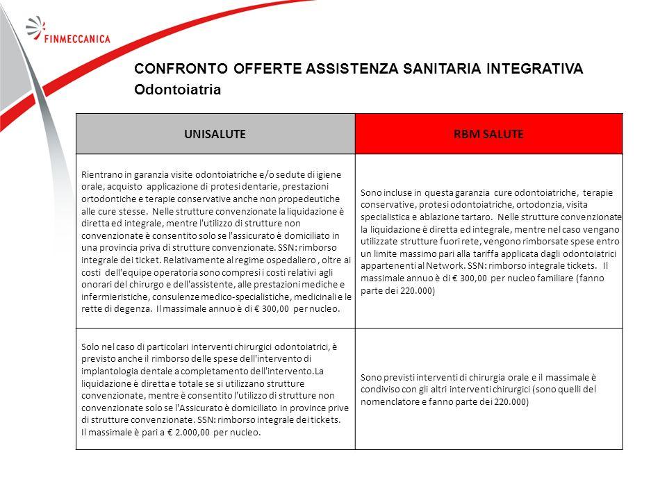 10 CONFRONTO OFFERTE ASSISTENZA SANITARIA INTEGRATIVA Altro UNISALUTERBM SALUTE MATERNITA Diaria da ricovero di 50,00 per max 5 giorni.