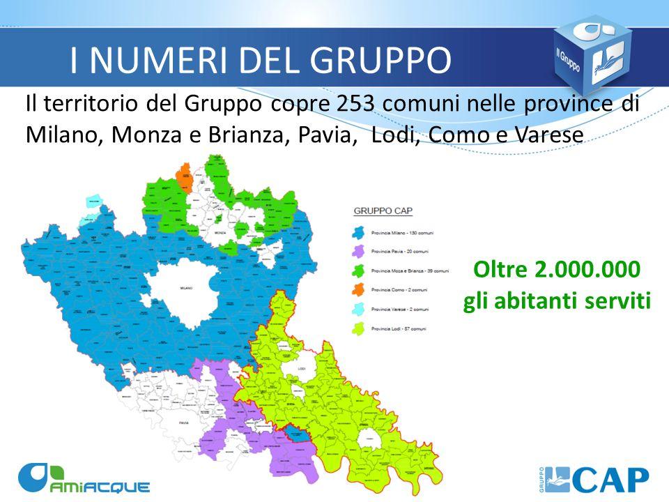 Oltre 2.000.000 gli abitanti serviti Il territorio del Gruppo copre 253 comuni nelle province di Milano, Monza e Brianza, Pavia, Lodi, Como e Varese I