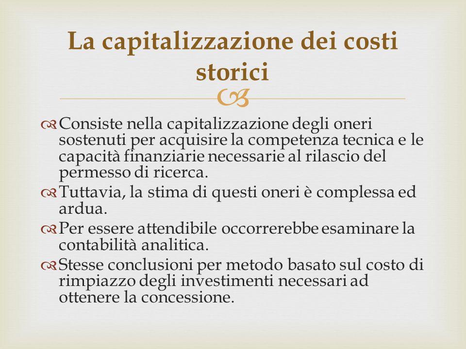 Consiste nella capitalizzazione degli oneri sostenuti per acquisire la competenza tecnica e le capacità finanziarie necessarie al rilascio del permess