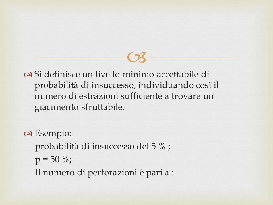 Si definisce un livello minimo accettabile di probabilità di insuccesso, individuando così il numero di estrazioni sufficiente a trovare un giacimento