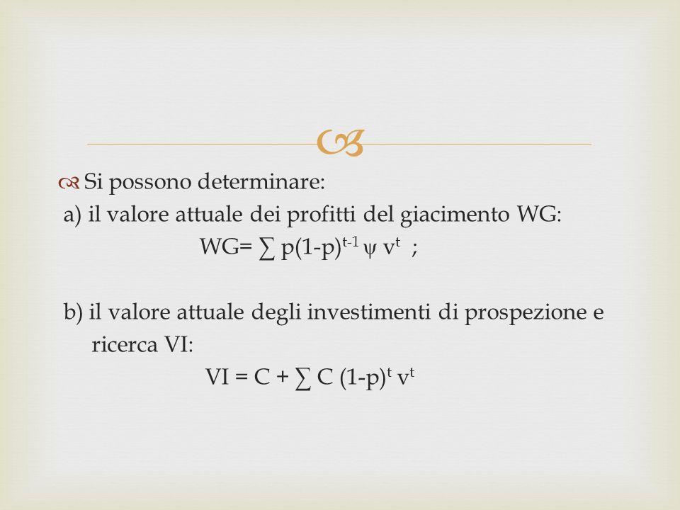 Si possono determinare: a) il valore attuale dei profitti del giacimento WG: WG= p(1-p) t-1 ψ v t ; b) il valore attuale degli investimenti di prospezione e ricerca VI: VI = C + C (1-p) t v t