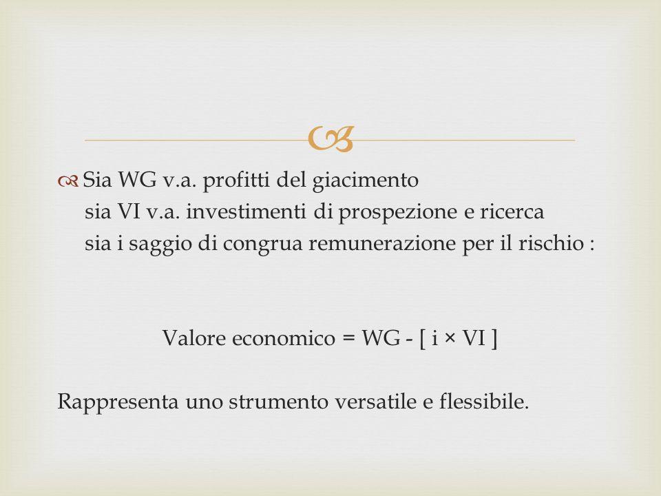 Sia WG v.a. profitti del giacimento sia VI v.a. investimenti di prospezione e ricerca sia i saggio di congrua remunerazione per il rischio : Valore ec