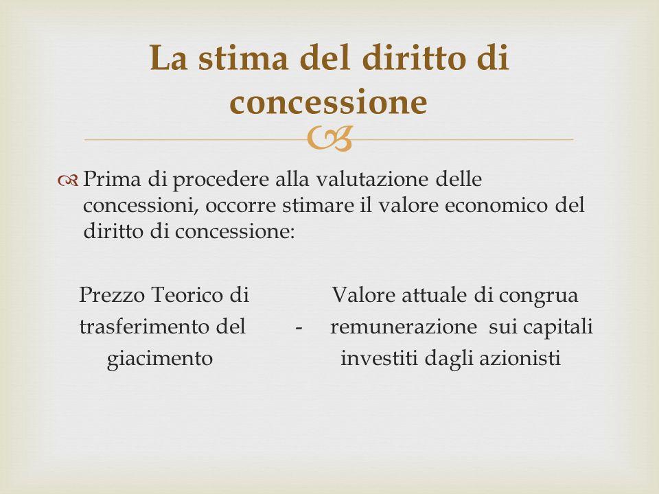 Prima di procedere alla valutazione delle concessioni, occorre stimare il valore economico del diritto di concessione: Prezzo Teorico di Valore attual