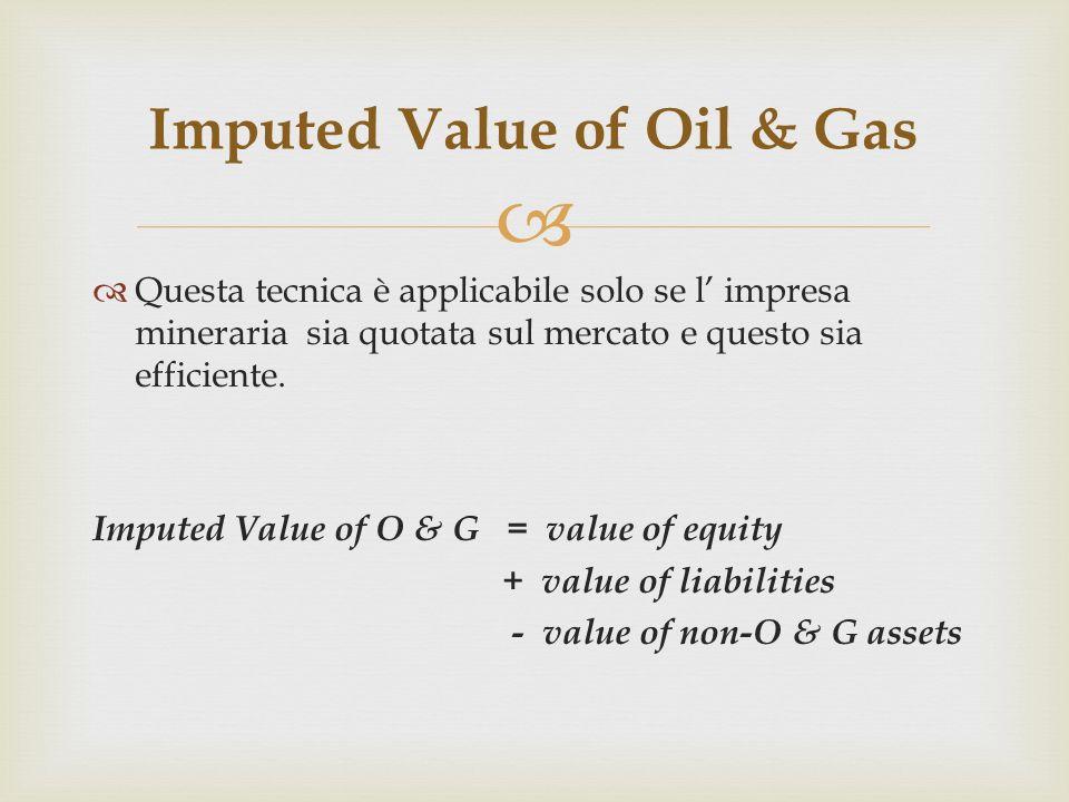 Questa tecnica è applicabile solo se l impresa mineraria sia quotata sul mercato e questo sia efficiente. Imputed Value of O & G = value of equity + v