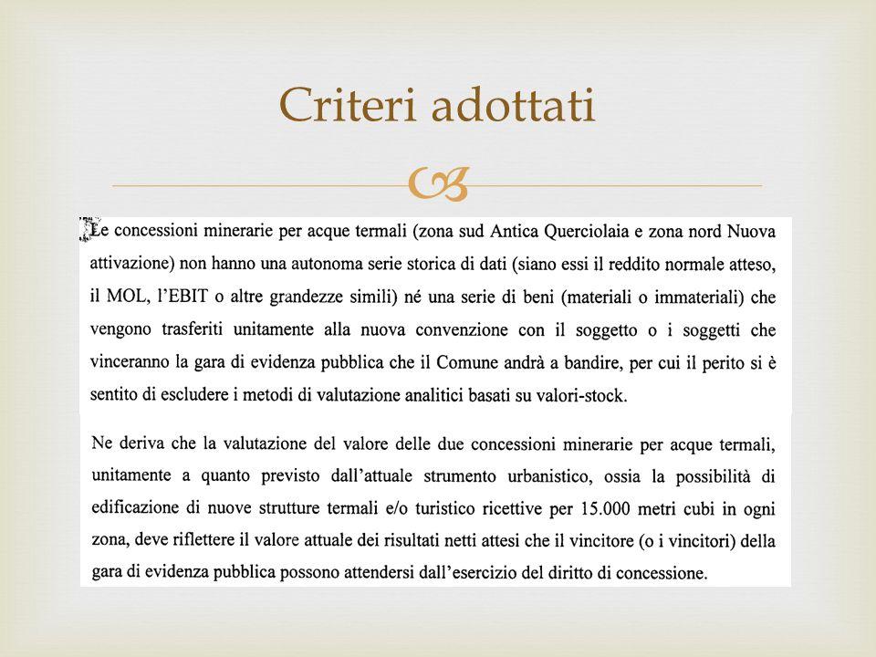 Criteri adottati