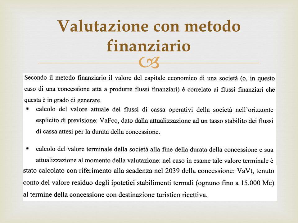 Valutazione con metodo finanziario