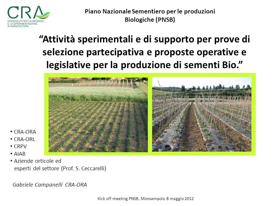 . Attività sperimentali e di supporto per prove di selezione partecipativa e proposte operative e legislative per la produzione di sementi Bio. Gabrie
