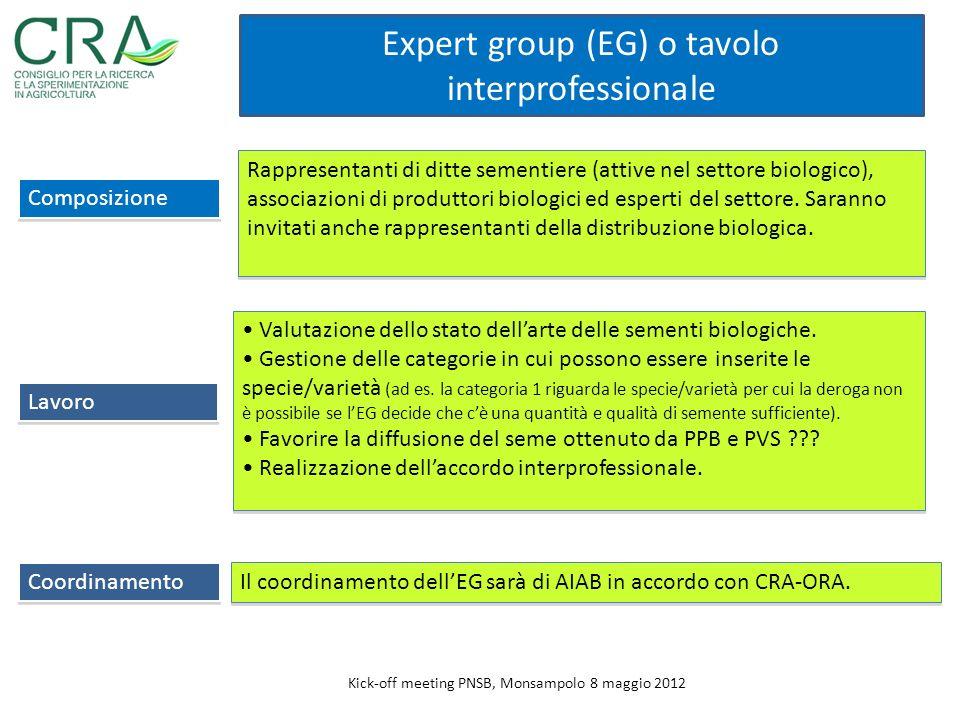 Valutazione dello stato dellarte delle sementi biologiche. Gestione delle categorie in cui possono essere inserite le specie/varietà (ad es. la catego