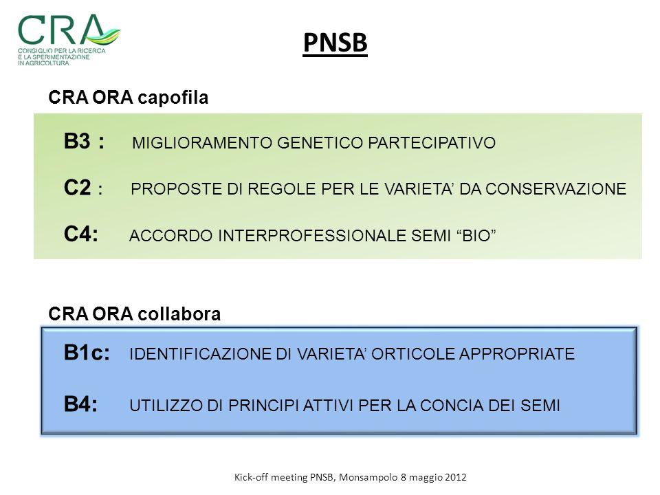 PNSB B3 : MIGLIORAMENTO GENETICO PARTECIPATIVO C2 : PROPOSTE DI REGOLE PER LE VARIETA DA CONSERVAZIONE C4: ACCORDO INTERPROFESSIONALE SEMI BIO Kick-of