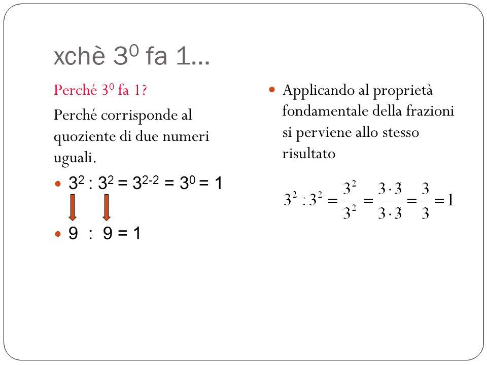 Potenze con esponente 0 Qualsiasi potenza con esponente 0 e base diversa da zero è pari a 1.