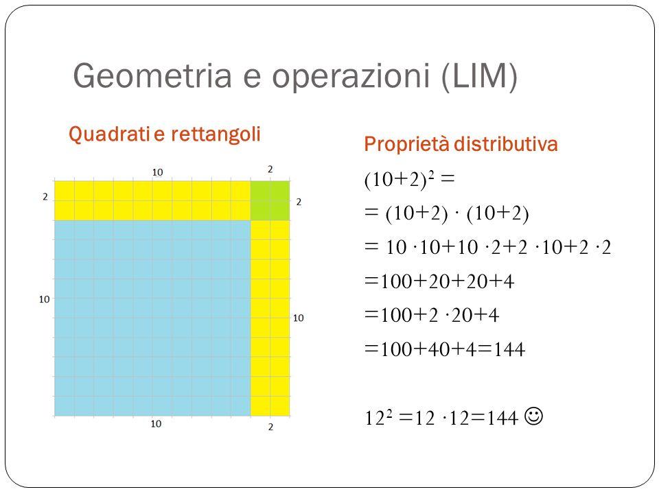 Algebra e geometria (LIM) Quadrati e rettangoli Proprietà distributiva (a+b) 2 = = (a+b) (a+b) = a a+a b+a b+b b = a 2 +2 ab+b 2 Quadrato di un binomio = quadrato del primo + il doppio prodotto del primo per il secondo + il quadrato del secondo