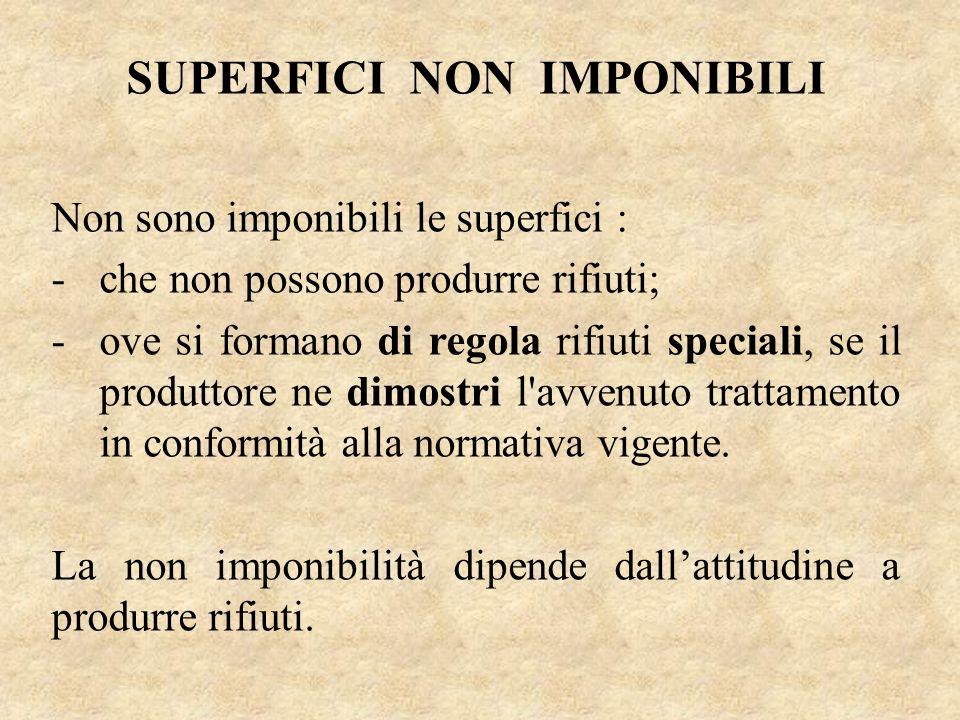 SUPERFICI NON IMPONIBILI Non sono imponibili le superfici : -che non possono produrre rifiuti; -ove si formano di regola rifiuti speciali, se il produ