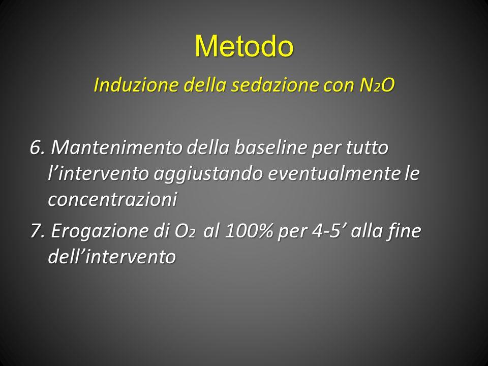 Metodo Induzione della sedazione con N 2 O 6.