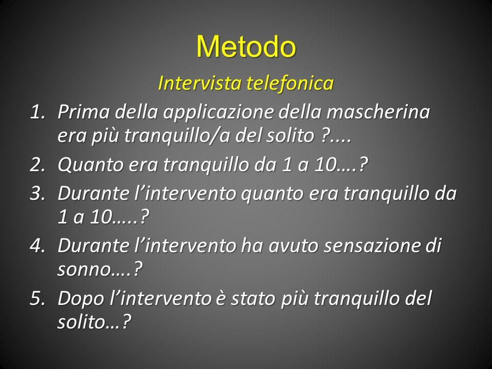 Metodo Intervista telefonica 1.Prima della applicazione della mascherina era più tranquillo/a del solito ?....