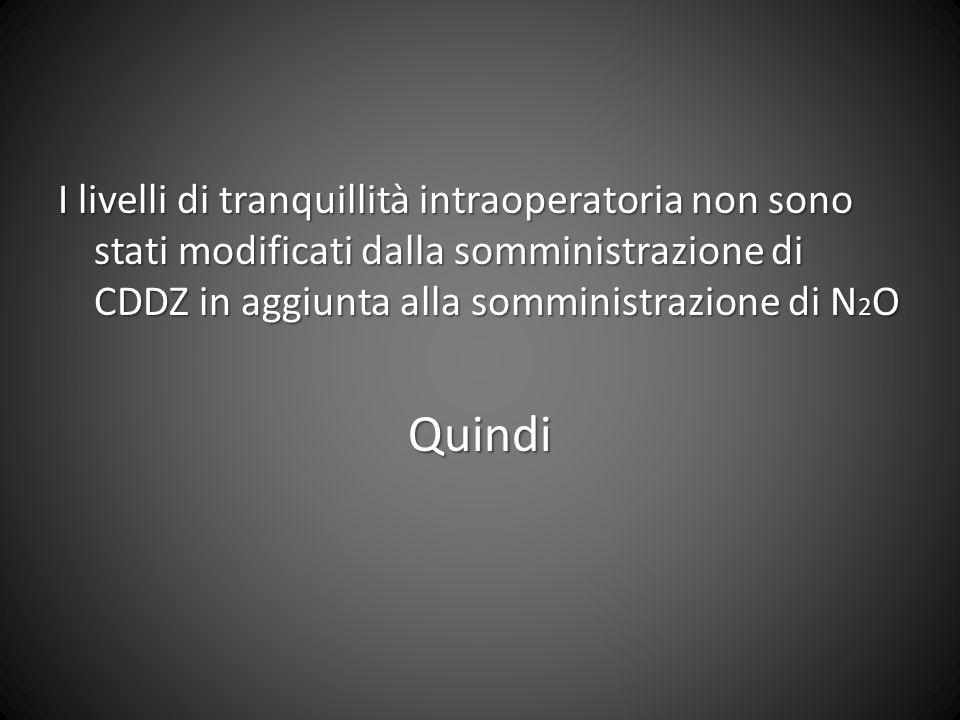I livelli di tranquillità intraoperatoria non sono stati modificati dalla somministrazione di CDDZ in aggiunta alla somministrazione di N 2 O Quindi