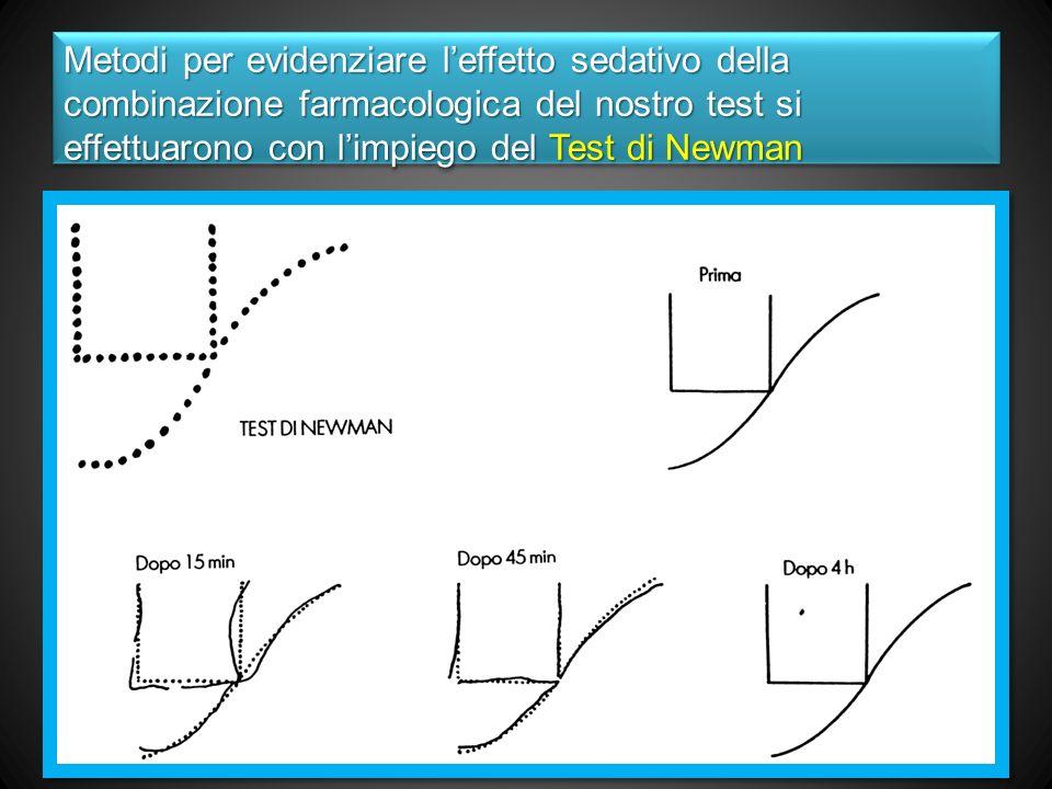Metodi per evidenziare leffetto sedativo della combinazione farmacologica del nostro test si effettuarono con limpiego del Test di Newman