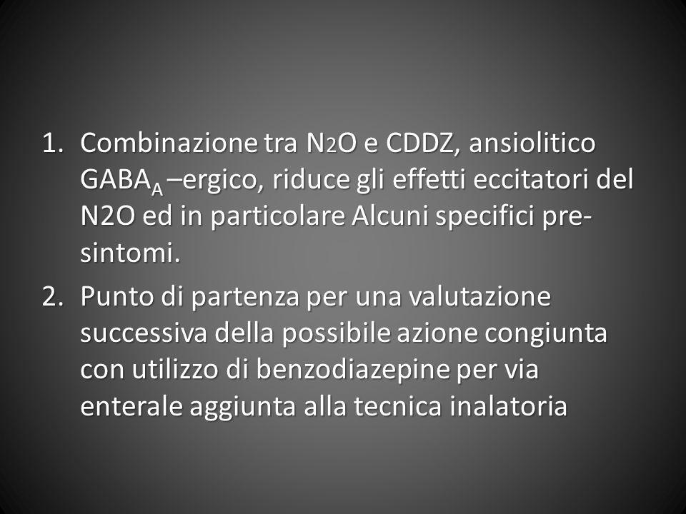 1.Combinazione tra N 2 O e CDDZ, ansiolitico GABA A –ergico, riduce gli effetti eccitatori del N2O ed in particolare Alcuni specifici pre- sintomi.