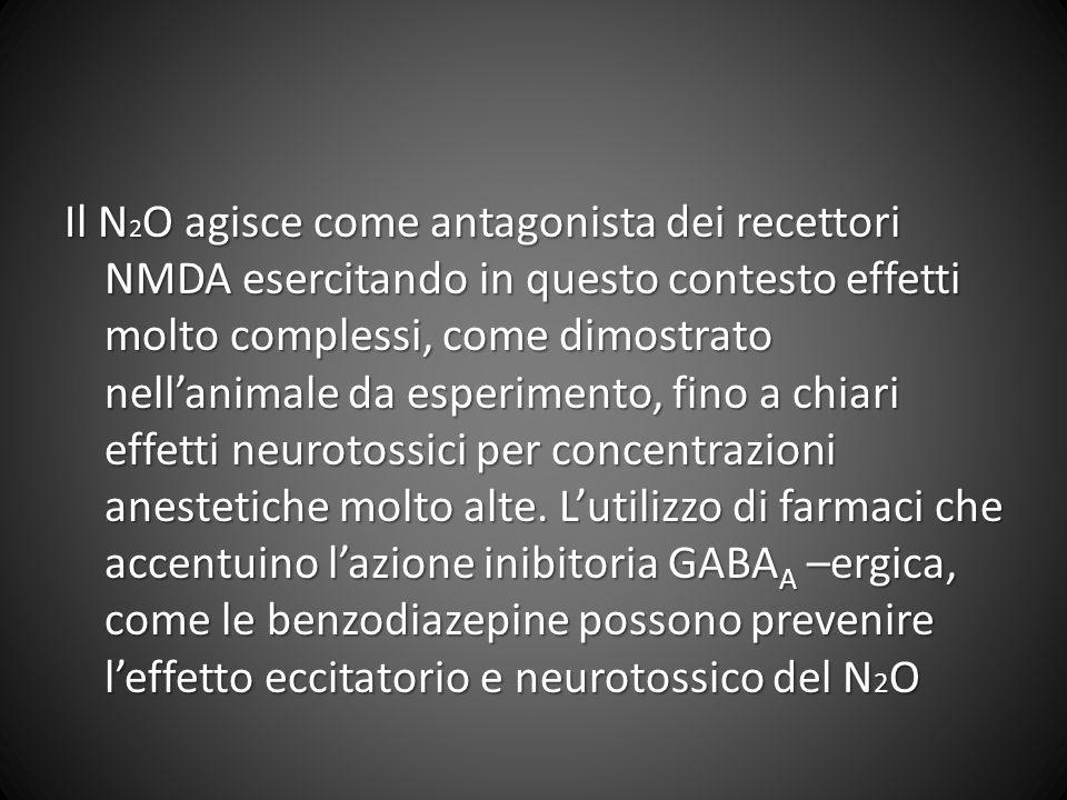 Il N 2 O agisce come antagonista dei recettori NMDA esercitando in questo contesto effetti molto complessi, come dimostrato nellanimale da esperimento, fino a chiari effetti neurotossici per concentrazioni anestetiche molto alte.