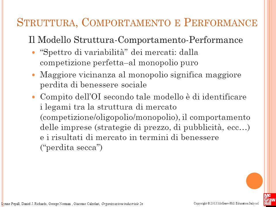 Copyright © 2013 McGraw-Hill Education Italy srl Lynne Pepall, Daniel J. Richards, George Norman, Giacomo Calzolari, Organizzazione industriale 2e S T
