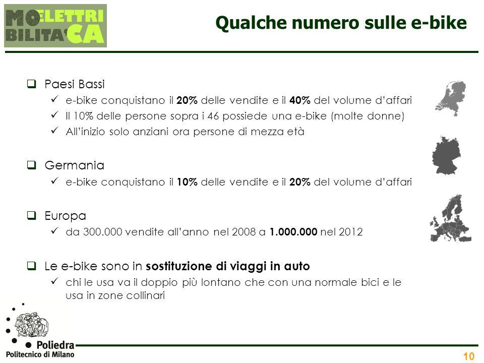 10 Qualche numero sulle e-bike Paesi Bassi e-bike conquistano il 20% delle vendite e il 40% del volume daffari Il 10% delle persone sopra i 46 possied