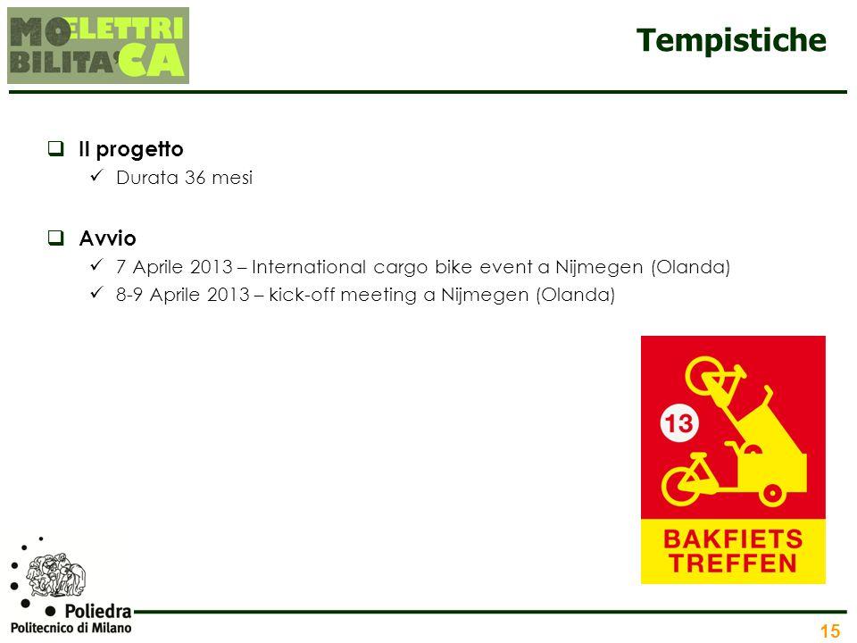 15 Tempistiche Il progetto Durata 36 mesi Avvio 7 Aprile 2013 – International cargo bike event a Nijmegen (Olanda) 8-9 Aprile 2013 – kick-off meeting