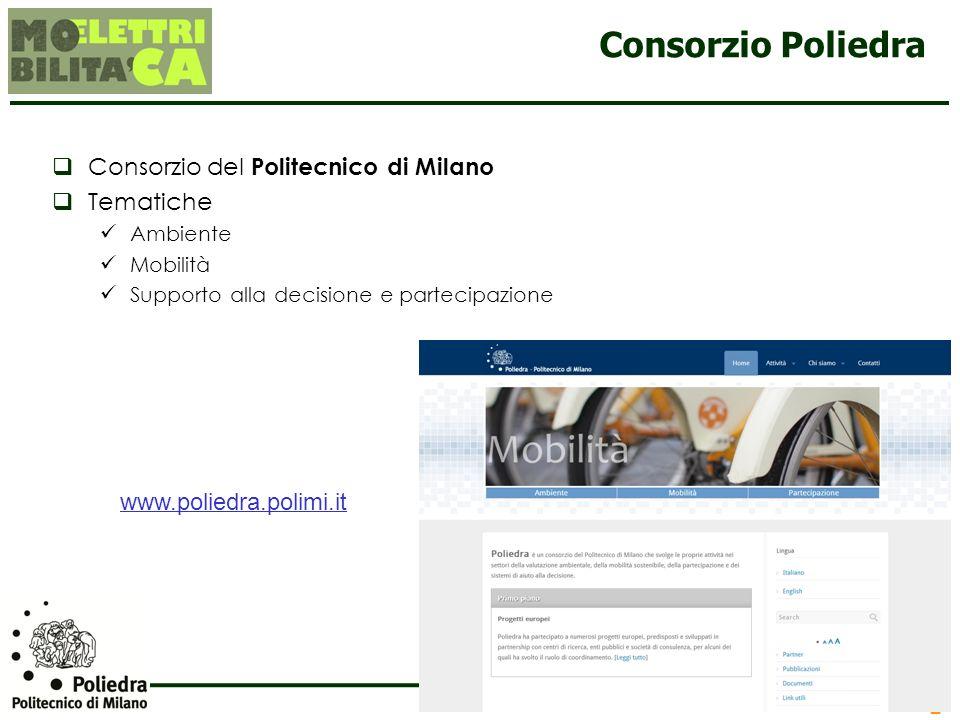 2 Consorzio Poliedra Consorzio del Politecnico di Milano Tematiche Ambiente Mobilità Supporto alla decisione e partecipazione www.poliedra.polimi.it