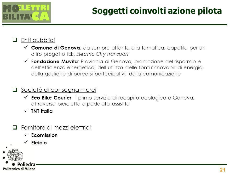 21 Soggetti coinvolti azione pilota Enti pubblici Comune di Genova : da sempre attenta alla tematica, capofila per un altro progetto IEE, Electric Cit