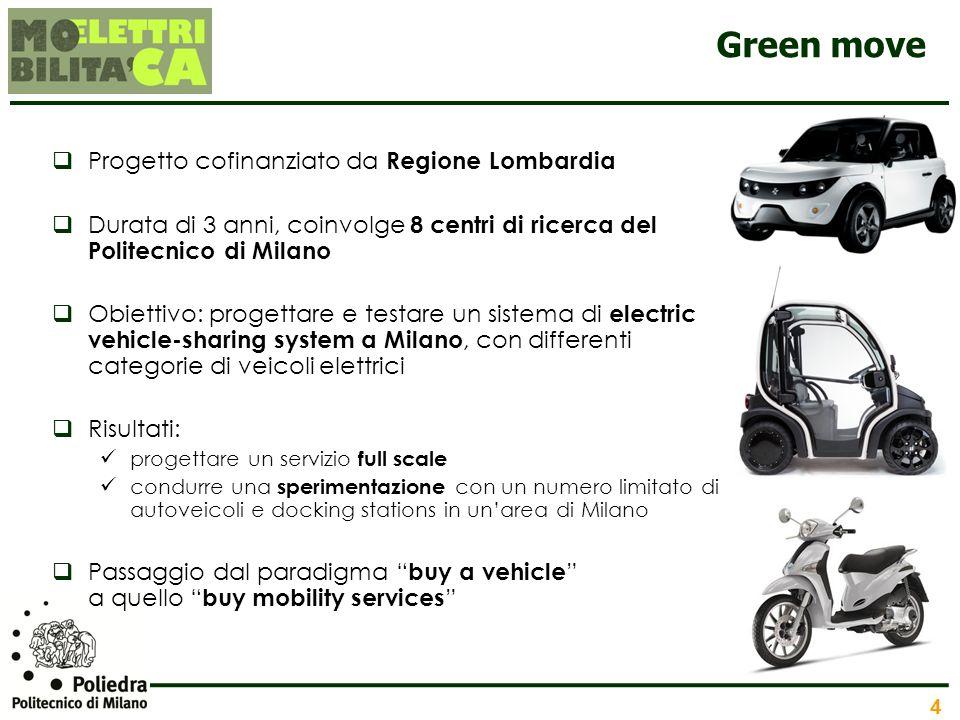 4 Green move Progetto cofinanziato da Regione Lombardia Durata di 3 anni, coinvolge 8 centri di ricerca del Politecnico di Milano Obiettivo: progettar